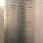 Viljandi Jaani kirik – kellatorni infotahvel